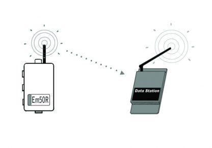 Decagon Devices EM50R vezeték nélküli rádiós adatnaplózó